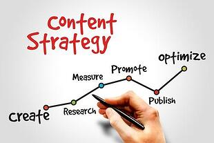 content strategy process