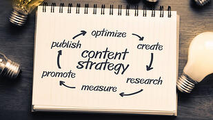 Content Marketing Strategy For Startup