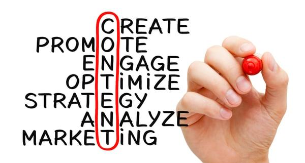 Goals of Content marketing