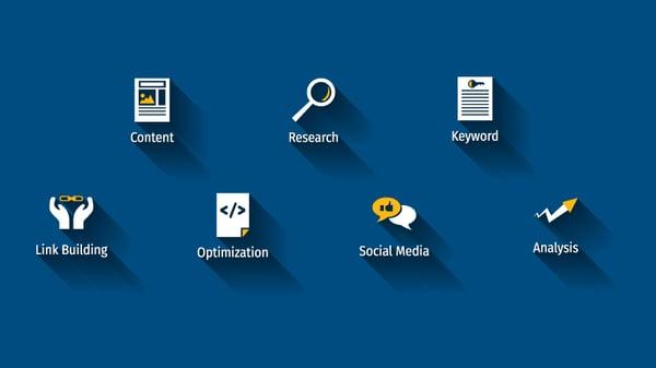 Landing Page Fundamentals
