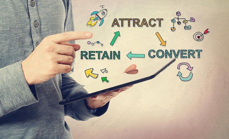 attract convert retain