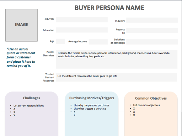 buyer-person-basic-idea